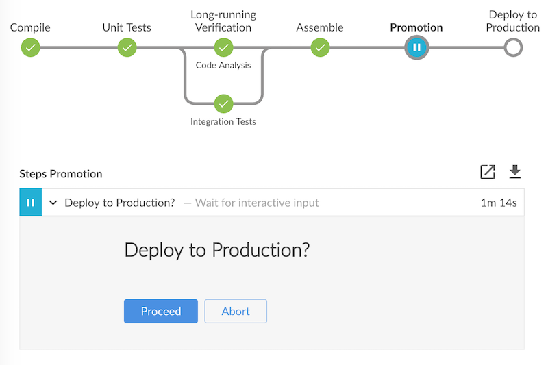 Build pipelines with Jenkins 2 by example